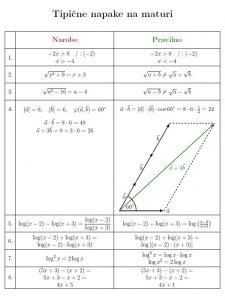 matematika na maturi tipične napake 1