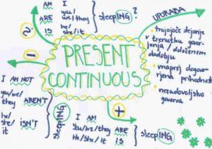 Present continuous tense uporaba in tvorjenje